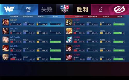 斗鱼签约战队JC拿下比赛胜利